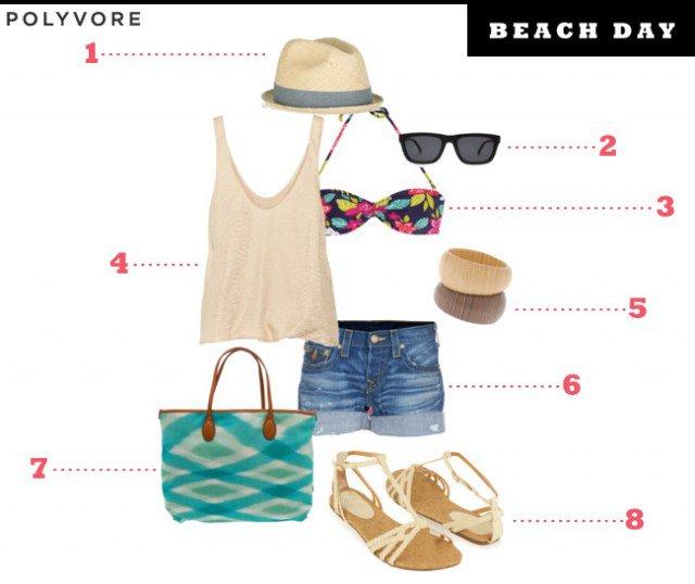 polyvore_beachday-640x538